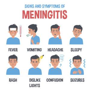 What are symptoms of meningococcal meningitis?